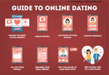 Eine Roadmap zeigt in 8 Schritten den Weg zum Traumpartner im Internet